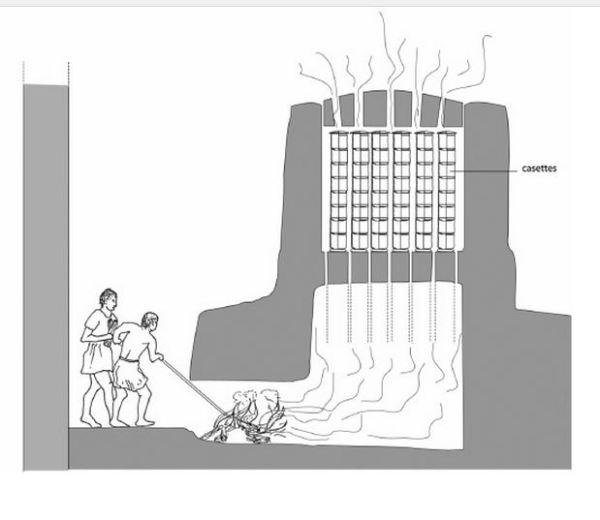 Esquema de un horno cerámico del entorno mediterráneo romano. Fuente. Michel Bonifay 2010