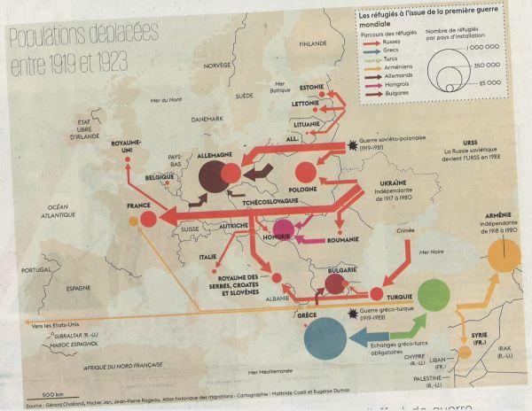 Acogida de refugiados en Europa al final de la I Guerra Mundial. Atlas historique des migrations y Le Monde