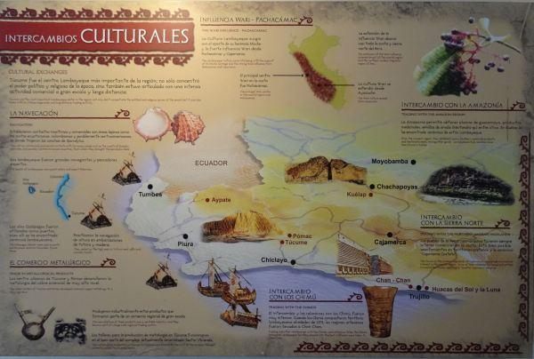 Diagrama de intercambios culturales en la región de Lambayeque. Museo de sitio de Túcume