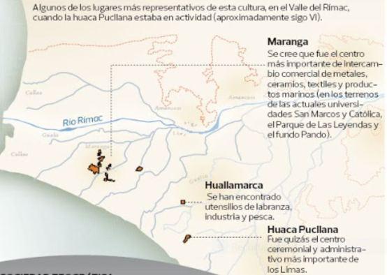 Localización Huaca Pucllana. Fuente Infografías del Centro de Investigación Histórica. Lima