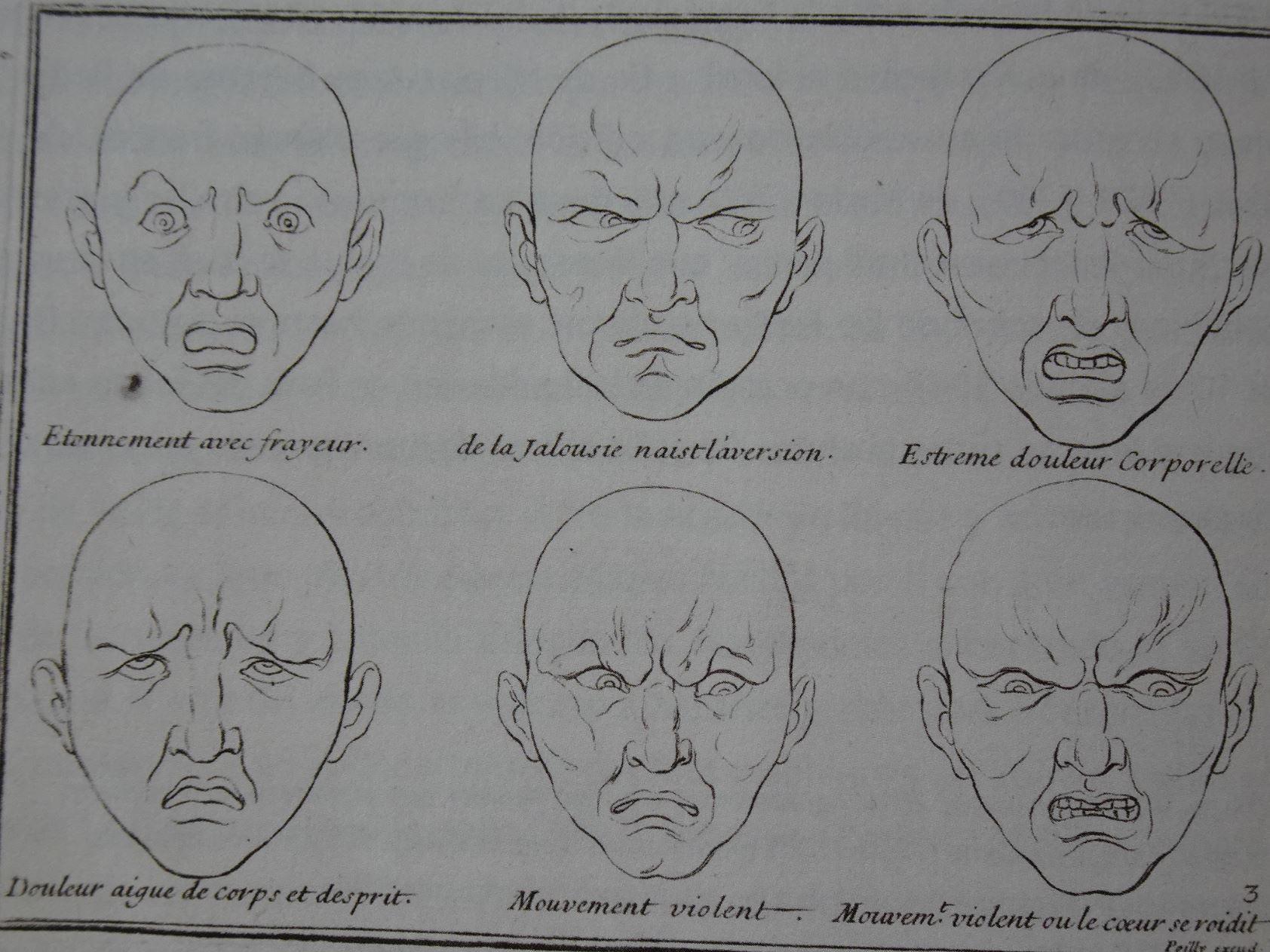 Charles Le Brun, s.XVII, Diferentes caracteres de las pasiones.